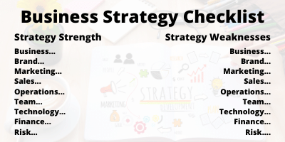 Business Strategy Checklist Results