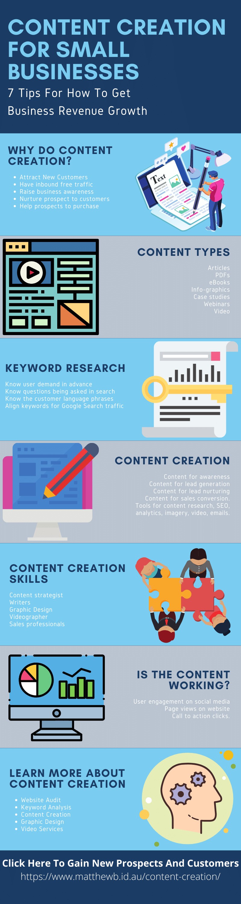 7 Things Every Small Business Needs To Know About Content Creation And Business Development - Infographic