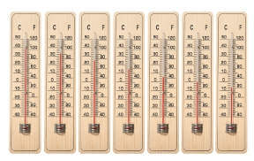 photograph about Celsius to Fahrenheit Chart Printable titled Changing Celsius in direction of Fahrenheit chart