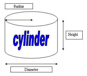 Cylinder volume calculator in feet and inches measure cylinder volume using diameter radius height ccuart Gallery