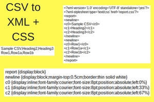 CSV to XML and CSS conversion