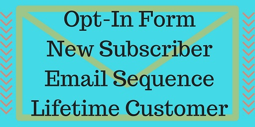 Email Marketing funnel for customers