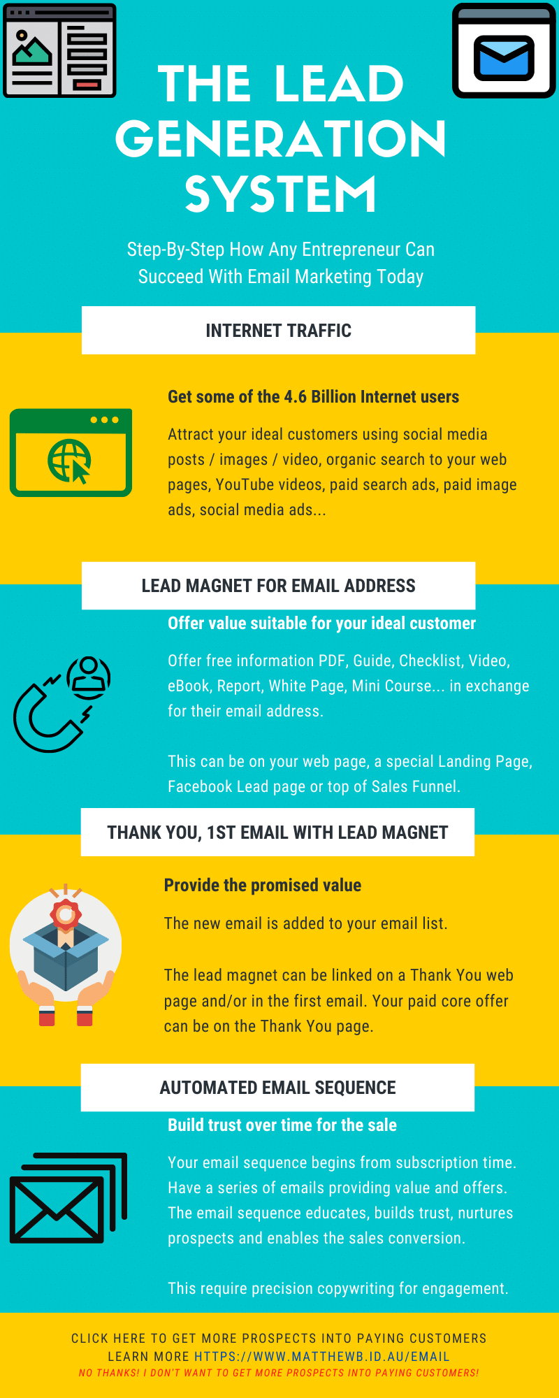 What Every Entrepreneur Needs To Know About Lead Generation and Email Marketing - Infographic