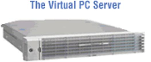Virtual Computing Server can support 100s of hosted clients