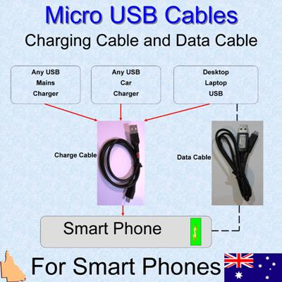 Smartphone Micro USB Smartphone Charging Cable and Smartphone micro USB data cable